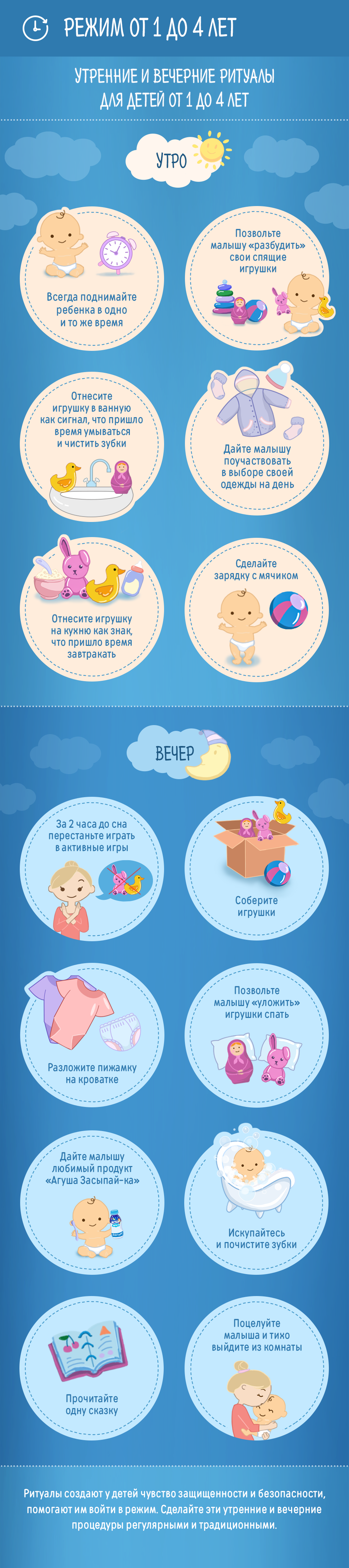Игры для детей от 1 до 4 лет