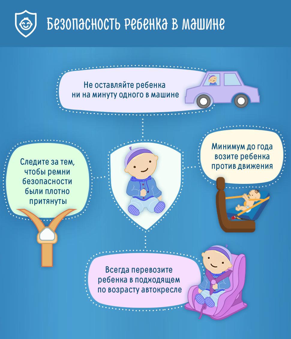 Безопасность ребенка в машине
