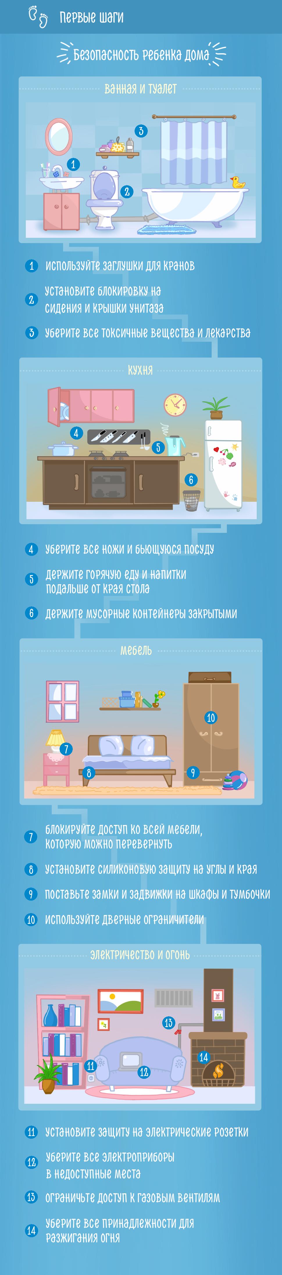 Как подготовить дом к рождению малыша