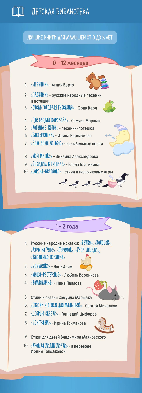 Раннее развитие: методики Гленна Домана, Сесиль Лупан и Зайцева