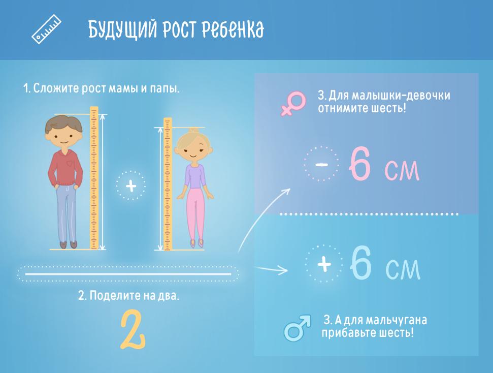 Здоровье ребенка на третьем году жизни