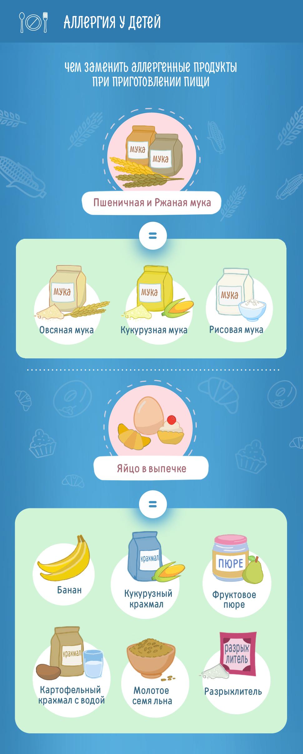 Чем заменить аллергенные продукты при приготовлении пищи детям