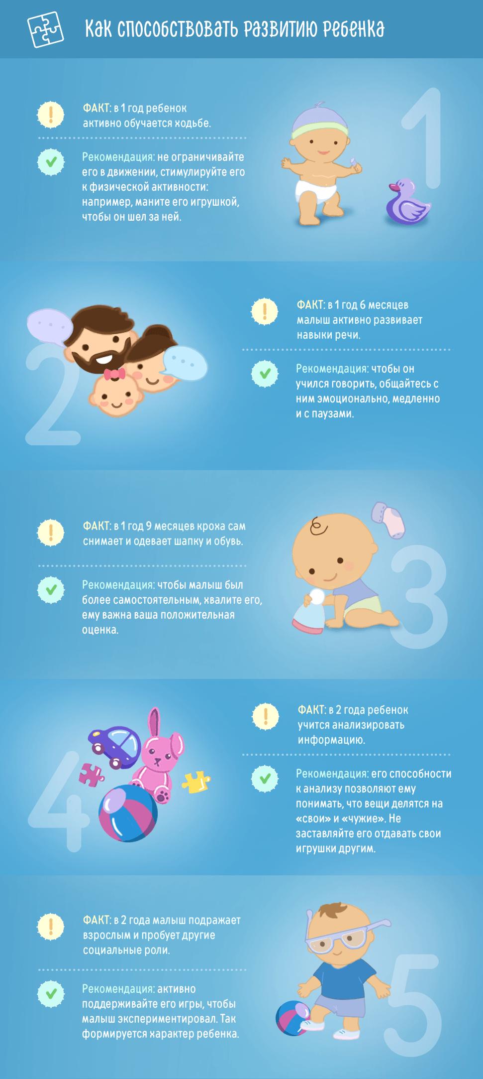 Как способствовать развитию ребенка