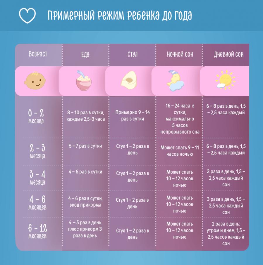 Мрэо москва официальный сайт график работы в праздничные дни